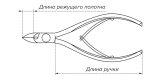 Маникюрные кусачки iDeaL - Идеал (обычное лезвие)